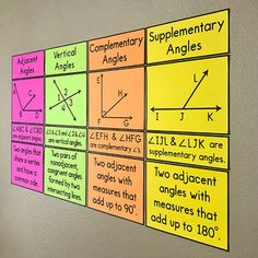 Types of Angle Pairs Bulletin Board Math Posters - Classroom Decor Types of Angle Pairs - Bulletin Board Posters. by Amy Harrison Math Teacher, Teaching Math, Math Classroom Decorations, Math Word Walls, Math Lab, Types Of Angles, Math Anchor Charts, Math Words, 7th Grade Math