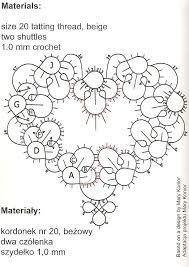 Image result for mary konior tatting patterns