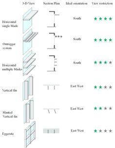 Lighting symbols, weatherproof, wall mounted, wall light