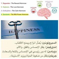 دااااائما كن سعيدا :) #happy #sport #positive #ايجابية #سعادة #رياضة #هرمونات #توتر #قلق #نوادي_رياضية #مدربة_رياضة #صحة #health #امراض #انفوجرافيك #infographic ●Visit: @mahasamman1 @fitness_humanity  @fit__4life @rainbow__flavors