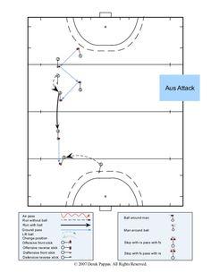 Field Hockey patterns of play 1_full_field