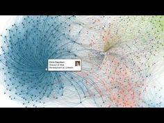 LinkedIn Maps Visualised [VIDEO INFOGRAPHICS]. Social Media --> goo.gl/Rgu7t