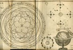 Astronomy: explained upon Sir Isaac Newton's Principles, Volume 1; James Ferguson; Orrery
