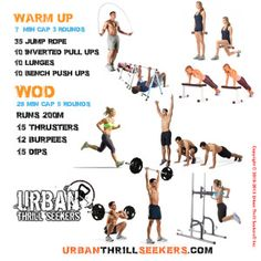 7  min cap 3 rounds  35 jump rope  10 inverted pull ups  10 lunges  10 bench push ups  WOD 28 min cap 5 rounds  runs 200m  15 thrusters  12 burpees  15 dips