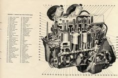 British engine diagram