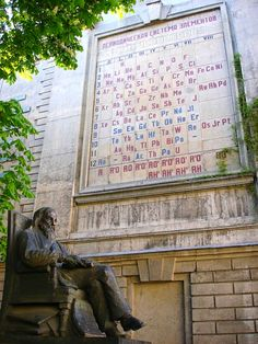 Coo! I've never seen this! Dmitri Mendeleev monument in Saint Petersburg (Russia)