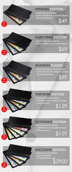 Keplero is the first magnetic Luxury Wallet made of pure carbon fiber. The thinnest and lightest ever.