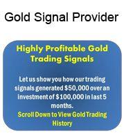 Trading signals provider