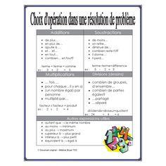Choix d'opération mathématique dans un texte.