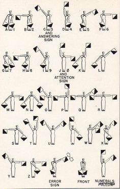 1940 The semaphore system--possibly for kitchen collage?