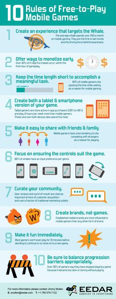 [Infographic] 2014 10 Rules of Free-to-Play Mobile Games ^th Mobile Game Development, Design Development, Software Development, Unity Game Development, Info Board, Web Design, Game Design, Graphic Design, Unity Games