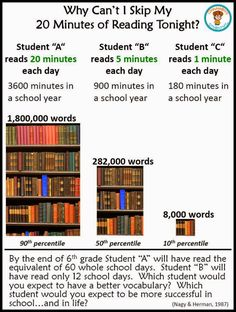 Tips on how to expand a child's vocabulary...whether he is an emergent reader or fluent. (K-5)
