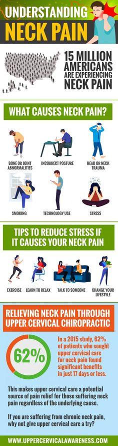 You will be happy to learn about a natural way to deal with chronic neck issues. It is important to understand what causes neck pain. Upper Cervical Chiropractic, Chiropractic Care, Chronic Pain, Fibromyalgia, Chronic Illness, Osteoporosis Exercises, Neck Problems, Neck Exercises, Learning To Relax