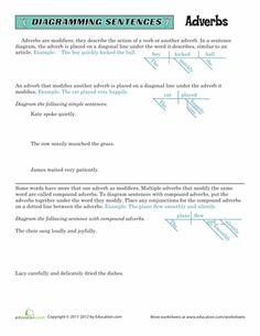 Worksheets: Sentence Diagramming: Adverbs
