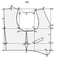 VESTS MAKE THEMAN  free sewing pattern tutorial