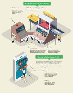 Os incríveis infográficos de Jing Zhang | Design Culture