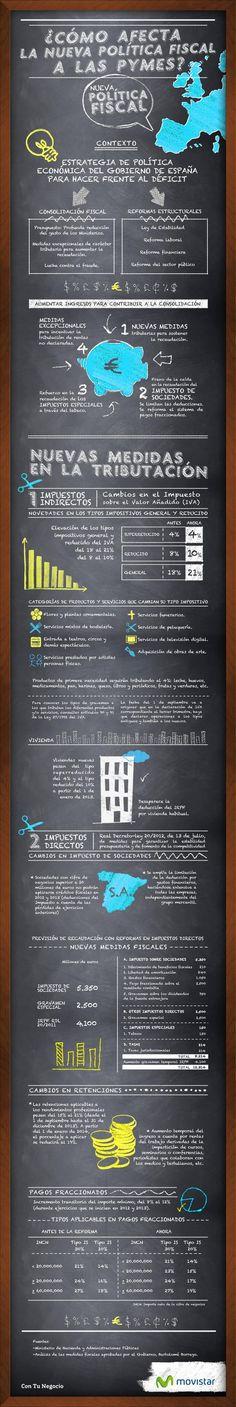Cómo afecta la nueva política fiscal a las pymes en España #infografia #infographic
