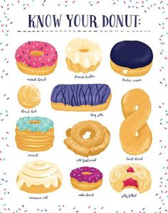 #delaineysdiner - Follow Kid Chef Delainey on facebook and youtube - Know your donut, types of donuts