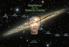 Situated in Sagittarius(of both the sidereal and tropical zodiacs) 93770c83ef