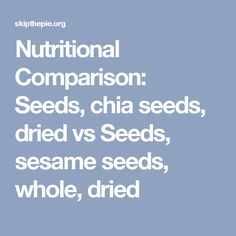 Nutritional Comparison: Seeds, chia seeds, dried vs Seeds, sesame seeds, whole, dried