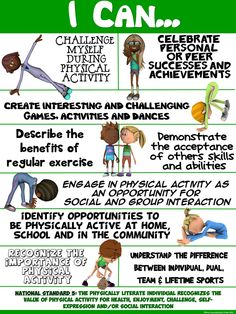 PE Poster: Why Should I Exercise? | Exercises, Physical education ...