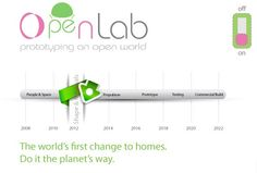 Help support OpenLab - Prototyping an open world.