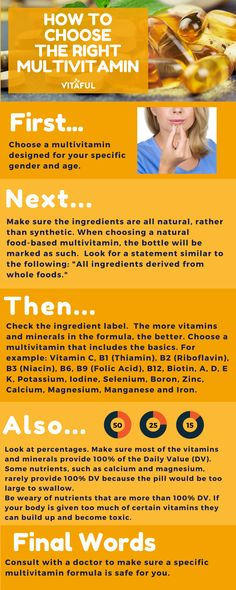 How To Choose The Right Multivitamin For You | Supplements | Wellness Tips | Natural Remedies |