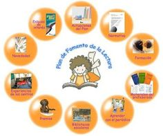 Página web temática sobre fomento de la lectura en Castilla y León.    http://www.educa.jcyl.es/fomentolectura/es