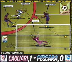 Moviolagol_by David Gallart Domingo_SERIE A_2016-2017_34G_Cagliari, 1 - Pescara, 0