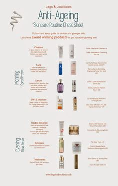 Anti Ageing Over 30's skincare routine Cheat sheet Caroline Hirons paula Begoun