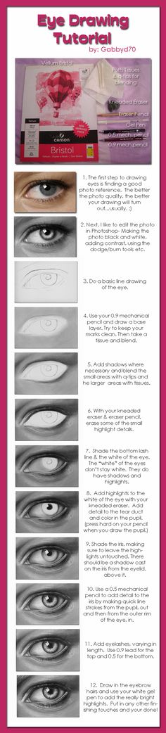 Eye drawing tutorial - very cool