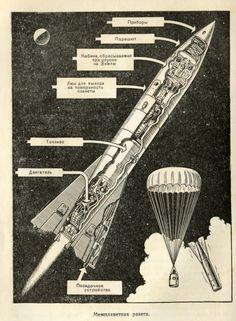 russian space rocket cut away illustration