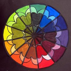 Color Wheel Theory - Artsonia Lesson Plan