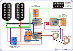 The Guitar Wiring Blog - diagrams and tips: Stereo/Studio Guitar Wiring