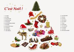 vocabulaires noel French Tutors, French Resources, French Christmas, Noel Christmas, French Teacher, Teaching French, Happy Merry Christmas, Best Christmas Markets, Core French