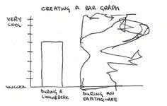 Creating a bar graph