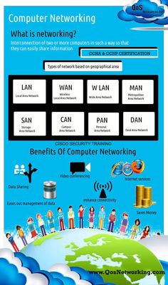 What Is Networking ???? Benefits Of Computer Networking ??? If you want Cisco Security Training Contact us on http://www.qosnetworking.com