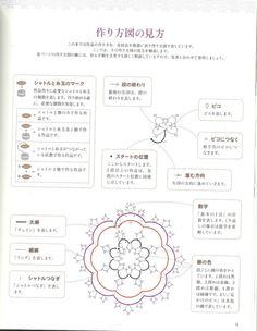 Gallery.ru / Фото #70 - Sutekina Komono - Tatting Lace Beautiful Items - 2012 - mula