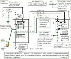 Simple Electrical Wiring Diagrams   Basic Light Switch ...