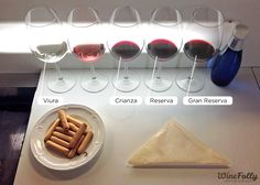 Rioja Classifications and styles of wine. To learn more about #Bilbao | #Rioja, click here: http://www.greatwinecapitals.com/capitals/bilbao-rioja