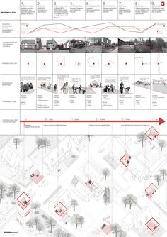 Pin by 与. on diagram urban design diagram, architecture pane Timeline Architecture, A As Architecture, Architecture Presentation Board, Presentation Layout, Architecture Graphics, Interactive Architecture, Site Analysis Architecture, Presentation Boards, Analyse Site