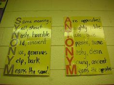 Synonyms & Antonyms  My Life as a Third Grade Teacher