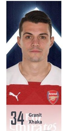 Xhaka is now 34 Arsenal Football, Arsenal Fc, Granit Xhaka, Fa Cup, Premier League, Club, Board, Sports, Life