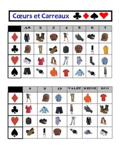 French Card Game to Practice and Review Clothing Vocabulary (Easy Prep)