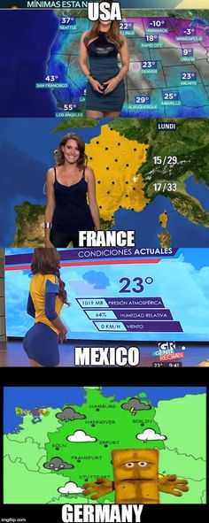 Weather forecasters worldwide