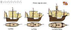 Perfiles navales. Santa Maria , Pinta La Niña El 12 de octubre de 1492, a las dos de la madrugada, después de 72 días de navegación, divisaron tierra firme. Cristóbal Colón y su expedición llegaron a la isla que los nativos llamaban Gunahaní