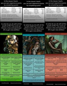 I put all the classes together for you wolve - Imgur