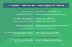 How To Make And Repurpose Evergreen Content To Get 283% More Results | 30 Evergreen Content Ideas & Examples