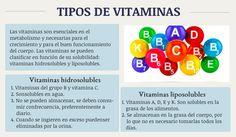 Y seguimos con las vitaminas.  ¡Toma nota! :) El lunes empezamos con cada una de ellas.