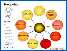 Presentarse - Los papelitos en español